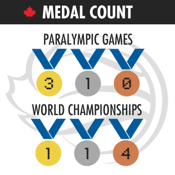 SMNT-Medal-Count-2012