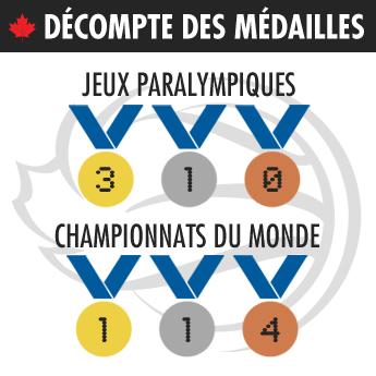 SMNT-Medal-Count-2012-f