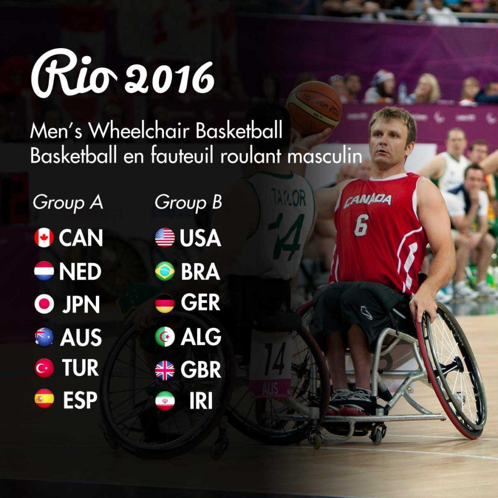 Rio 2016 Group A